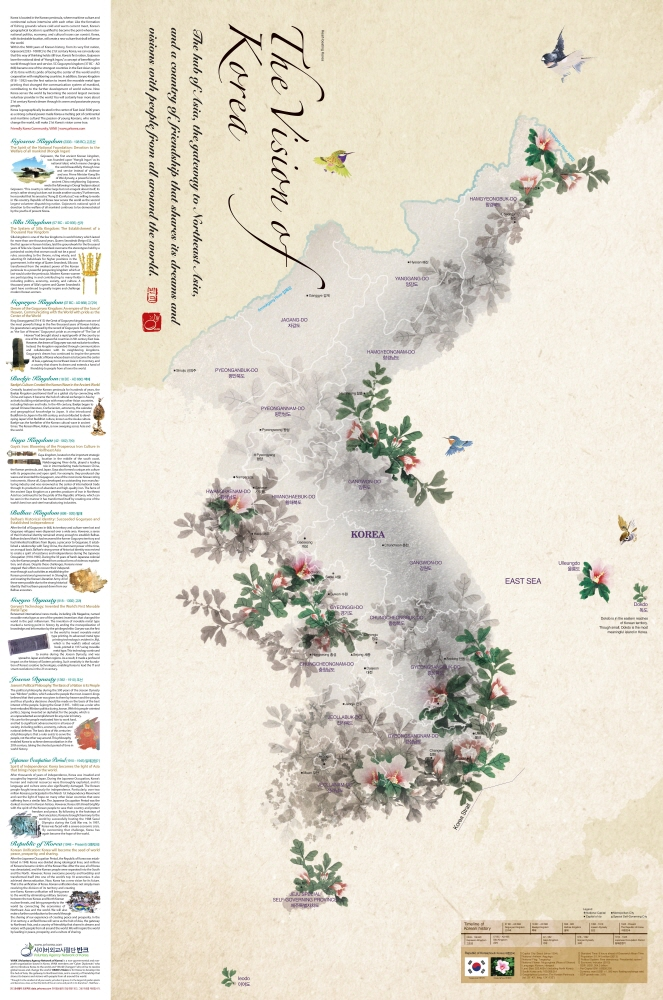 ¿Han conocido alguna vez la historia y la cultura de Corea del Sur?